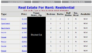Rental Properties Database